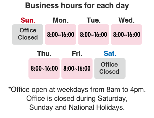 Business hours for each day